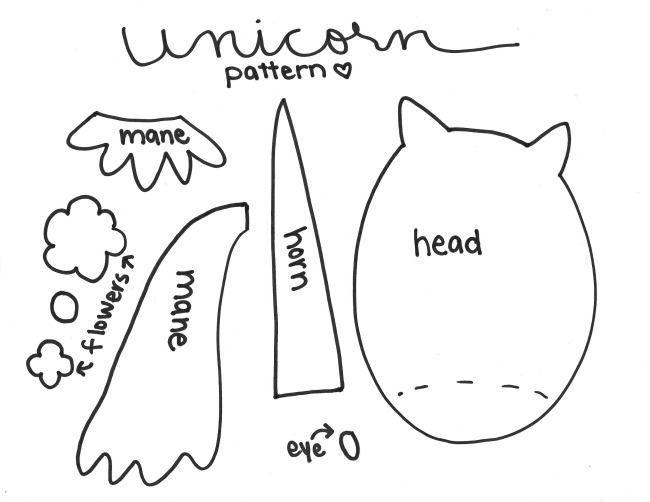 http://www.meandmyinklings.com/wp-content/uploads/2018/07/Unicorn-Pattern-.jpg