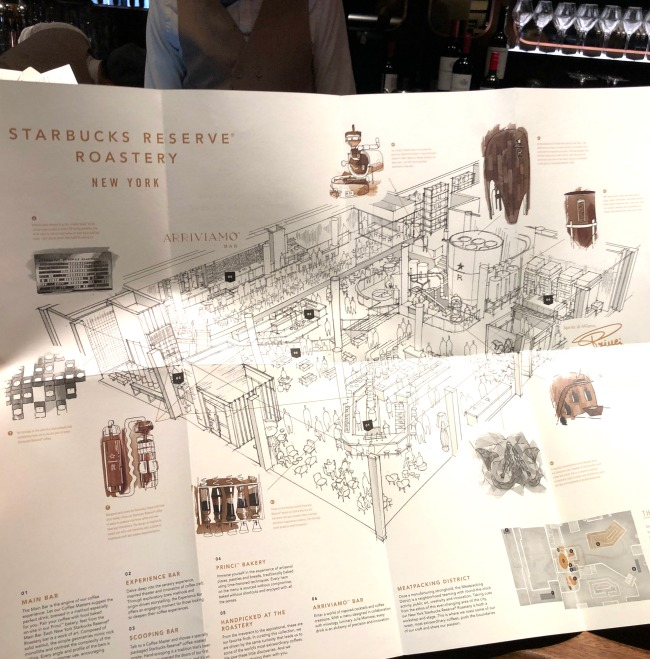 Starbucks Reserve Map NYC